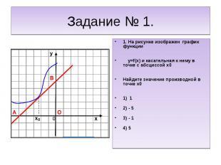 Задание № 1.1. На рисунке изображен график функции y=f(x) и касательная к нему в
