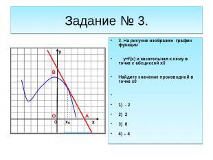 Задание № 3.3. На рисунке изображен график функции y=f(x) и касательная к нему в