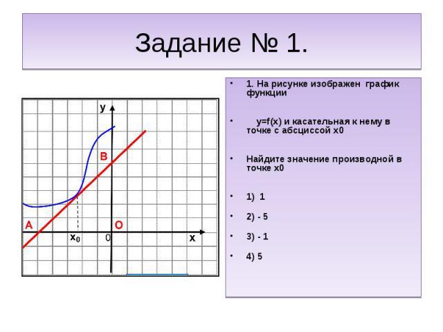 Задание № 1.1. На рисунке изображен график функции y=f(x) и касательная к нему в точке с абсциссой х0Найдите значение производной в точке х0 1) 12) - 53) - 14) 5