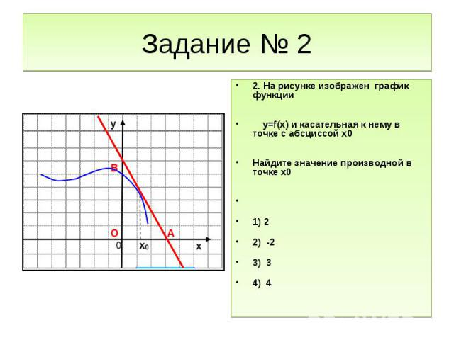 Задание № 22. На рисунке изображен график функции y=f(x) и касательная к нему в точке с абсциссой х0Найдите значение производной в точке х01) 22) -23) 34) 4