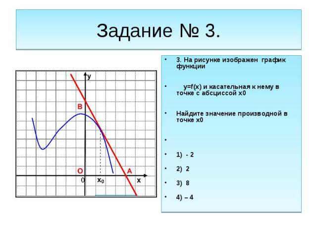 Задание № 3.3. На рисунке изображен график функции y=f(x) и касательная к нему в точке с абсциссой х0Найдите значение производной в точке х01) - 22) 23) 84) – 4