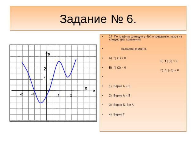 Задание № 6.17. По графику функции y=f(x) определите, какое из следующих сравнений выполнено верно:A) f | (1) = 0Б) f | (0) < 0В) f | (2) > 0Г) f | (−1) = 01) Верно А и Б2) Верно А и В3) Верно Б, В и А4) Верно Г