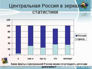 Центральная Россия в зеркале статистики Какие факты о Центральной России можно п
