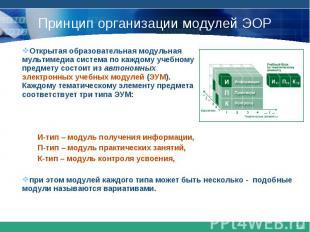 Принцип организации модулей ЭОР Открытая образовательная модульная мультимедиа с