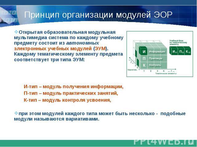 Принцип организации модулей ЭОР Открытая образовательная модульная мультимедиа система по каждому учебному предмету состоит из автономных электронных учебных модулей (ЭУМ). Каждому тематическому элементу предмета соответствует три типа ЭУМ: И-тип – …