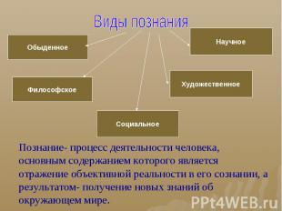 Виды познанияПознание- процесс деятельности человека, основным содержанием котор