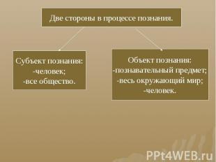 Две стороны в процессе познания.Субъект познания:-человек;-все общество.Объект п