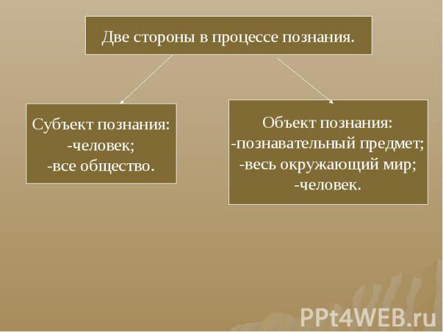 Две стороны в процессе познания.Субъект познания:-человек;-все общество.Объект познания:-познавательный предмет;-весь окружающий мир;-человек.