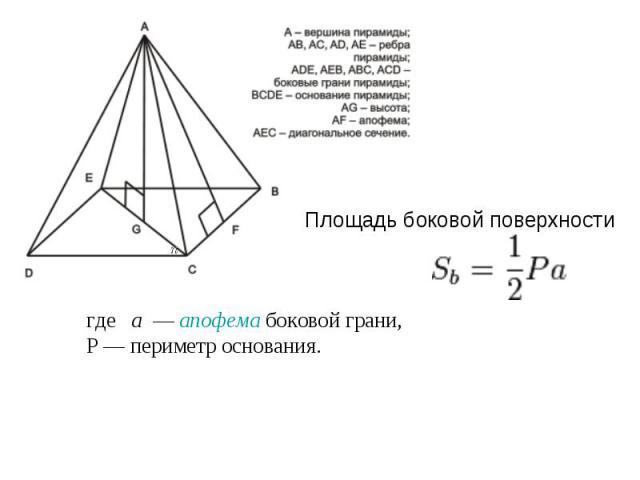 где а— апофема боковой грани, Р— периметр основания.