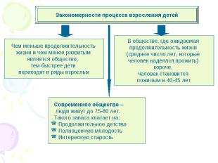 Закономерности процесса взросления детей
