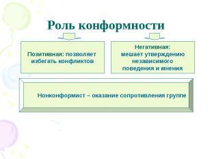 Роль конформностиПозитивная: позволяет избегать конфликтовНегативная:мешает утве