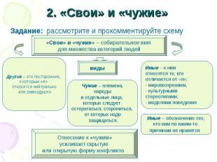 2. «Свои» и «чужие» Задание: рассмотрите и прокомментируйте схему«Свои» и «чужие