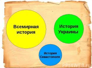 ВсемирнаяисторияИсторияУкраины ИсторияСевастополя