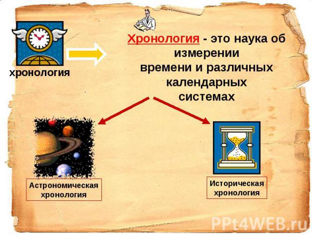 Хронология - это наука об измерениивремени и различных календарныхсистемах
