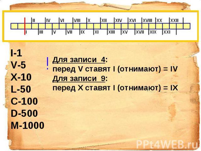 I-1V-5X-10L-50 C-100 D-500M-1000Для записи 4: перед V ставят I (отнимают) = IVДля записи 9: перед X ставят I (отнимают) = IX