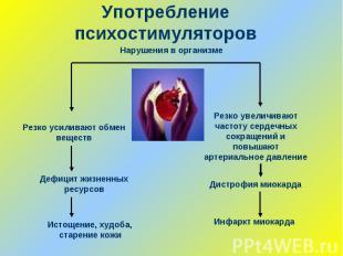 Употребление психостимуляторовНарушения в организме