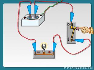 Электрическая цепь - система устройств, которые обеспечивают прохождение электри