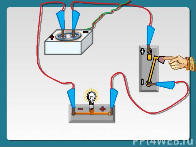 Электрическая цепь - система устройств, которые обеспечивают прохождение электрического тока.