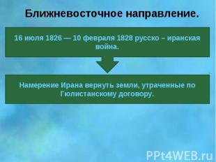 Ближневосточное направление.16 июля 1826 — 10 февраля 1828 русско – иранская вой