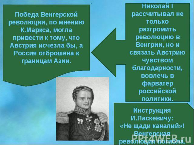 Победа Венгерской революции, по мнению К.Маркса, могла привести к тому, что Австрия исчезла бы, а Россия отброшена к границам Азии.Николай I рассчитывал не только разгромить революцию в Венгрии, но и связать Австрию чувством благодарности, вовлечь в…