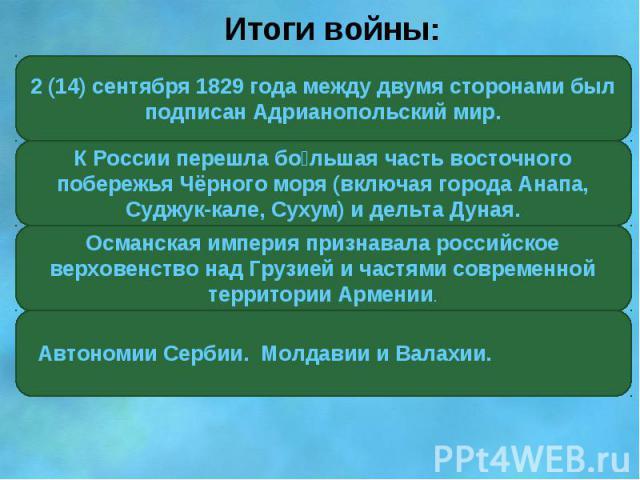 Итоги войны:2 (14) сентября 1829 года между двумя сторонами был подписан Адрианопольский мир.К России перешла большая часть восточного побережья Чёрного моря (включая города Анапа, Суджук-кале, Сухум) и дельта Дуная.Османская империя признавала росс…