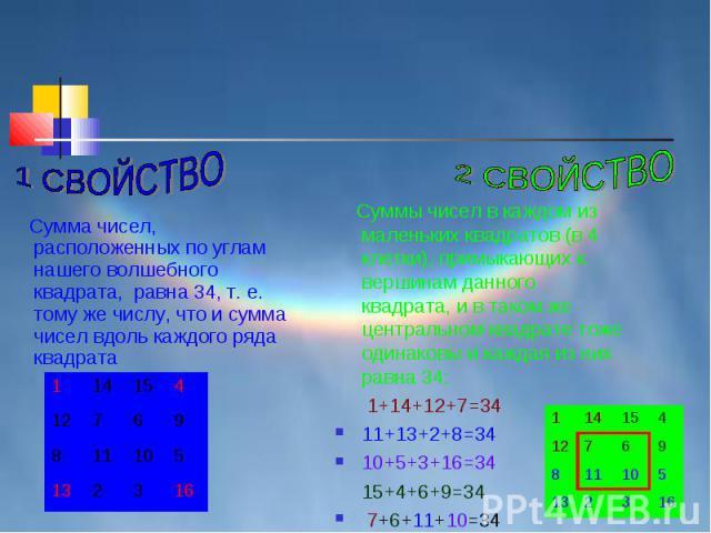 1 СВОЙСТВО Сумма чисел, расположенных по углам нашего волшебного квадрата, равна 34, т. е. тому же числу, что и сумма чисел вдоль каждого ряда квадрата2 СВОЙСТВО Суммы чисел в каждом из маленьких квадратов (в 4 клетки), примыкающих к вершинам данног…