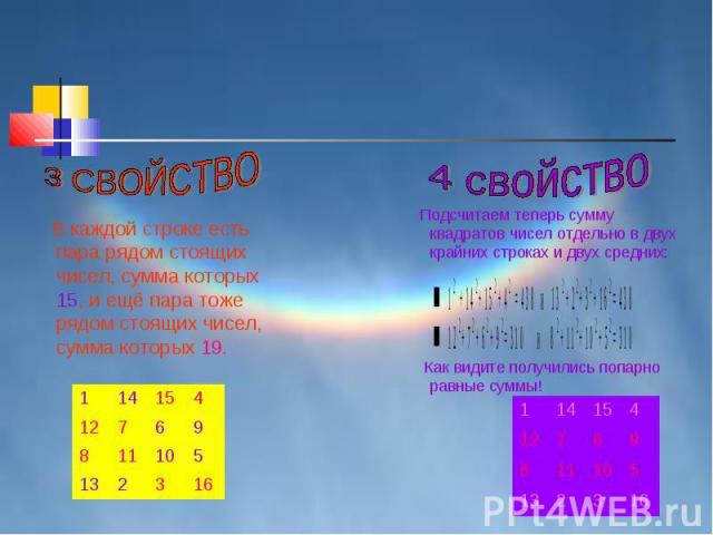 3 СВОЙСТВО В каждой строке есть пара рядом стоящих чисел, сумма которых 15, и ещё пара тоже рядом стоящих чисел, сумма которых 19.4 свойство Подсчитаем теперь сумму квадратов чисел отдельно в двух крайних строках и двух средних: Как видите получилис…