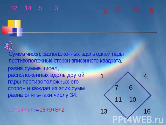 Сумма чисел, расположенных вдоль одной пары противоположных сторон вписанного квадрата, равна сумме чисел, расположенных вдоль другой пары противоположных его сторон и каждая из этих сумм равна опять-таки числу 34: 12+14+3+5=15+9+8+2