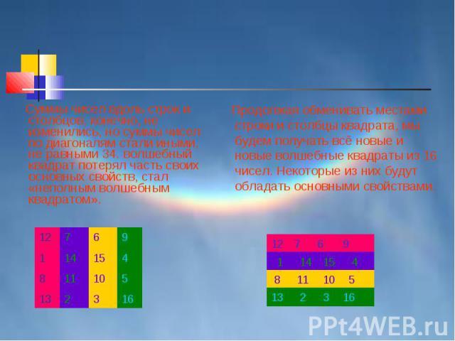Суммы чисел вдоль строк и столбцов, конечно, не изменились, но суммы чисел по диагоналям стали иными, не равными 34. волшебный квадрат потерял часть своих основных свойств, стал «неполным волшебным квадратом». Продолжая обменивать местами строки и с…