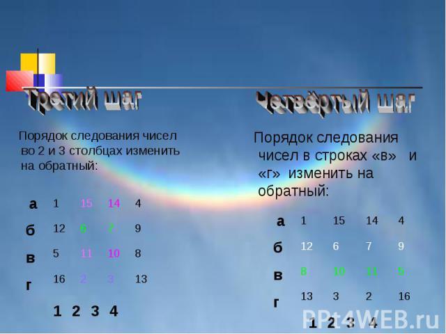 Третий шаг Порядок следования чисел во 2 и 3 столбцах изменить на обратный:Четвёртый шаг Порядок следования чисел в строках «в» и «г» изменить на обратный: