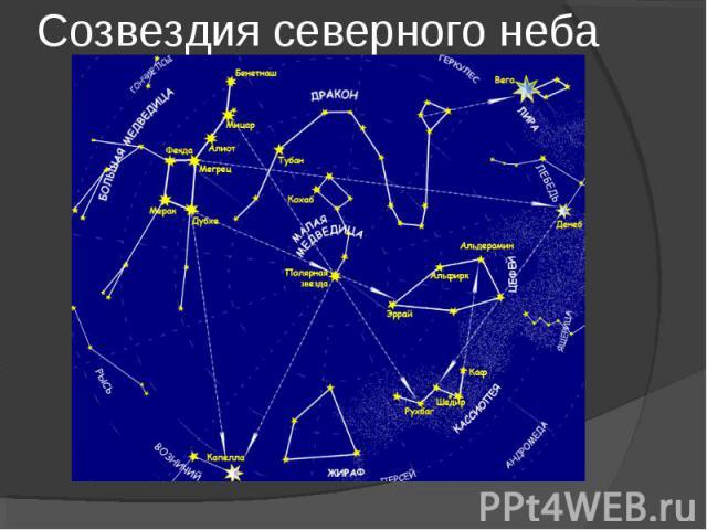 Созвездия северного неба