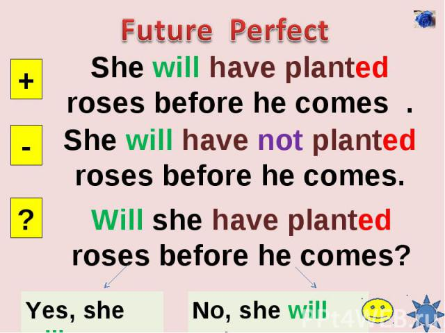 Future PerfectShe will have planted roses before he comes .She will have not planted roses before he comes.Will she have planted roses before he comes?