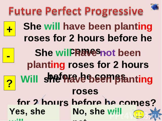 Future Perfect ProgressiveShe will have been planting roses for 2 hours before he comes .She will have not been planting roses for 2 hours before he comes.Will she have been planting roses for 2 hours before he comes?