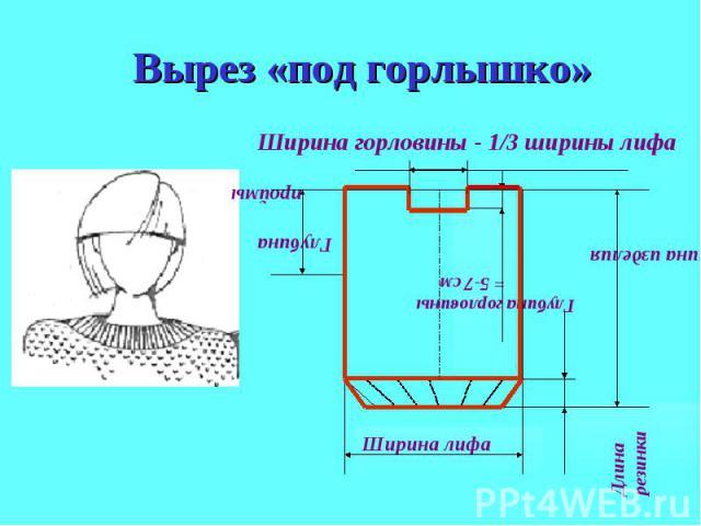 Вырез «под горлышко»Ширина горловины - 1/3 ширины лифа