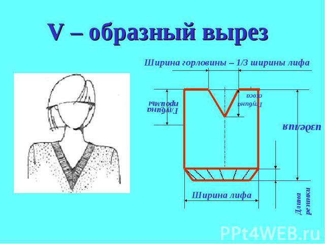 V – образный вырезШирина горловины – 1/3 ширины лифа