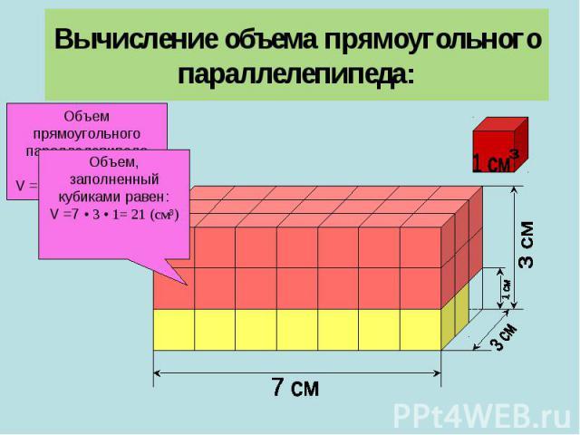 Вычисление объема прямоугольного параллелепипеда:Объем прямоугольного параллелепипеда равен: V = 7 • 3 • 3 = 63 (см³)Объем, заполненный кубиками равен:V =7 • 3 • 1= 21 (см³)
