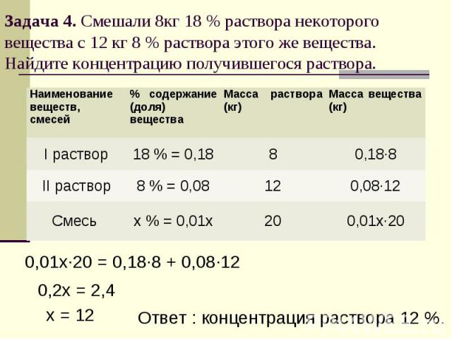 Задача 4. Смешали 8кг 18 % раствора некоторого вещества с 12 кг 8 % раствора этого же вещества. Найдите концентрацию получившегося раствора.