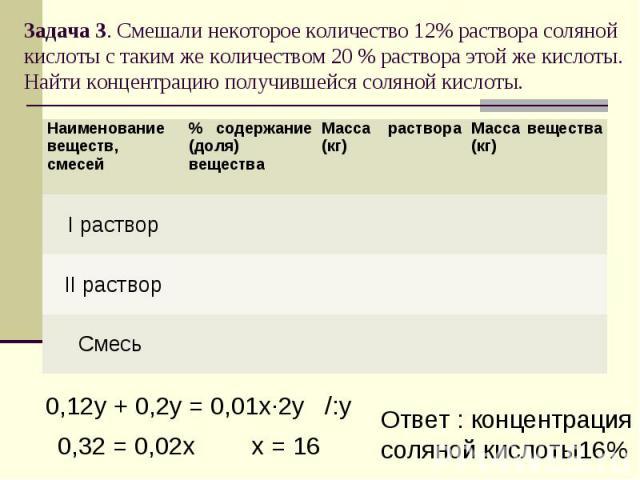 Задача 3. Смешали некоторое количество 12% раствора соляной кислоты с таким же количеством 20 % раствора этой же кислоты. Найти концентрацию получившейся соляной кислоты. Ответ : концентрациясоляной кислоты16%