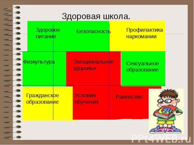 Здоровая школа.