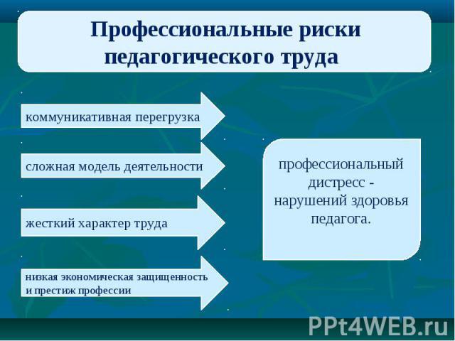 Профессиональные риски педагогического труда профессиональный дистресс - нарушений здоровья педагога.