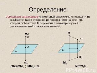 Определение Зеркальной симметрией (симметрией относительно плоскости ) называетс