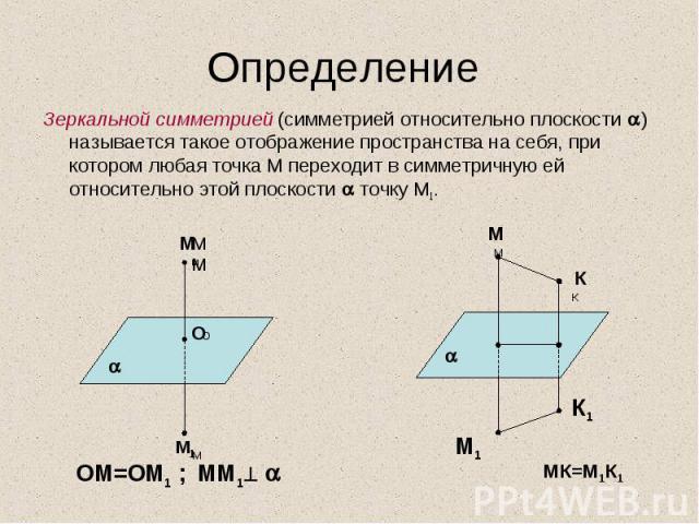 Определение Зеркальной симметрией (симметрией относительно плоскости ) называется такое отображение пространства на себя, при котором любая точка М переходит в симметричную ей относительно этой плоскости точку М1.