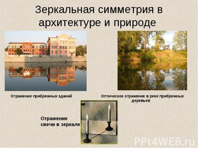 Зеркальная симметрия в архитектуре и природе Отражение прибрежных зданий Оптическое отражение в реке прибрежных деревьевОтражение свечи в зеркале