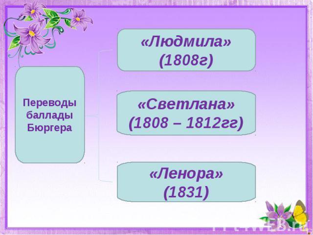 Переводы баллады Бюргера«Людмила» (1808г)«Светлана» (1808 – 1812гг)«Ленора» (1831)
