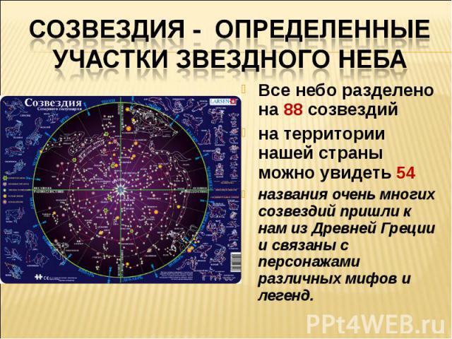 Созвездия - определенные участки звездного небаВсе небо разделено на 88 созвездийна территории нашей страны можно увидеть 54названия очень многих созвездий пришли к нам из Древней Греции и связаны с персонажами различных мифов и легенд.