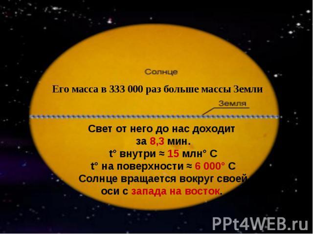 Его масса в 333 000 раз больше массы Земли Свет от него до нас доходит за 8,3 мин.t° внутри ≈ 15 млн° Сt° на поверхности ≈ 6 000° ССолнце вращается вокруг своей оси с запада на восток.