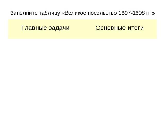Заполните таблицу «Великое посольство 1697-1698 гг.»