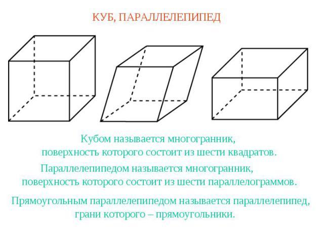 КУБ, ПАРАЛЛЕЛЕПИПЕД Кубом называется многогранник,поверхность которого состоит из шести квадратов.Параллелепипедом называется многогранник,поверхность которого состоит из шести параллелограммов.Прямоугольным параллелепипедом называется параллелепипе…