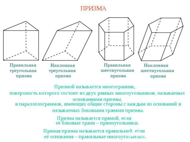 ПРИЗМАПризмой называется многогранник,поверхность которого состоит из двух равных многоугольников, называемых основаниями призмы,и параллелограммов, имеющих общие стороны с каждым из оснований и называемых боковыми гранями призмы.Призма называется п…