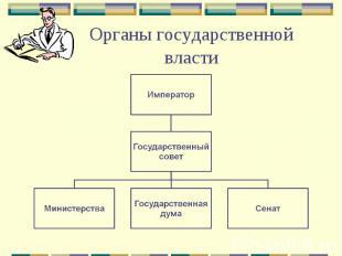 Органы государственной власти